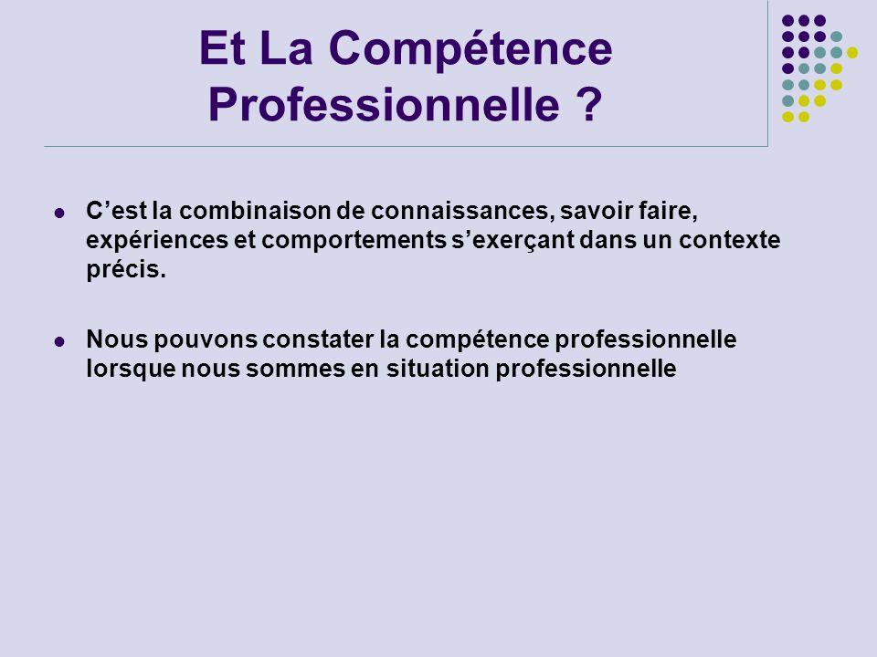 Et La Compétence Professionnelle ? Cest la combinaison de connaissances, savoir faire, expériences et comportements sexerçant dans un contexte précis.