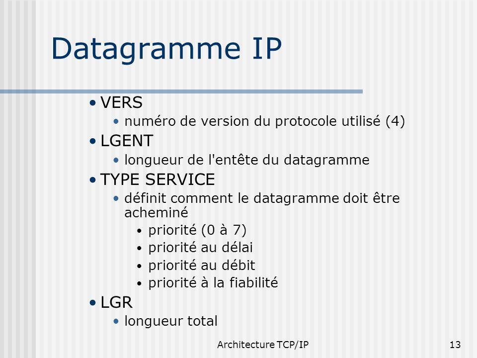 Architecture TCP/IP13 Datagramme IP VERS numéro de version du protocole utilisé (4) LGENT longueur de l'entête du datagramme TYPE SERVICE définit comm