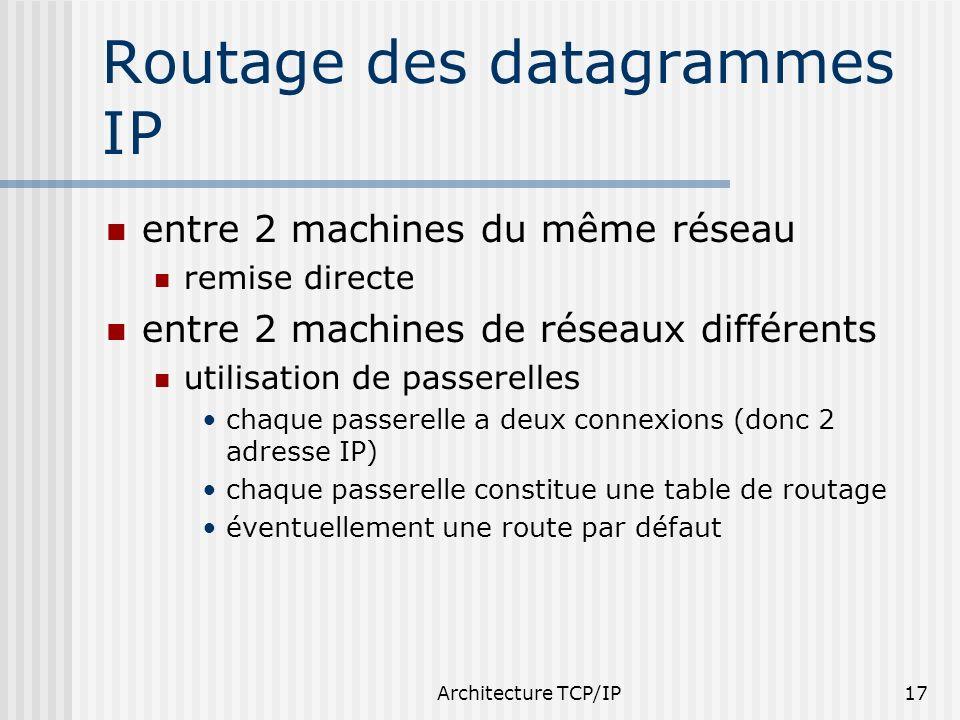 Architecture TCP/IP17 Routage des datagrammes IP entre 2 machines du même réseau remise directe entre 2 machines de réseaux différents utilisation de