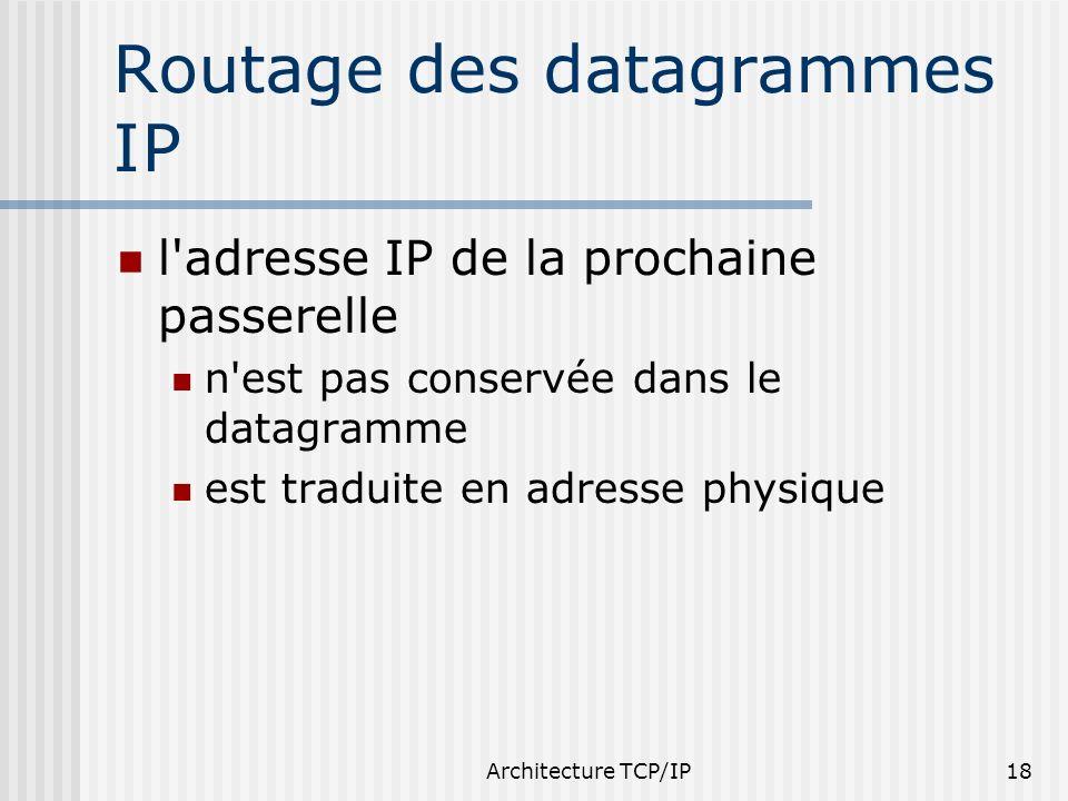Architecture TCP/IP18 Routage des datagrammes IP l'adresse IP de la prochaine passerelle n'est pas conservée dans le datagramme est traduite en adress