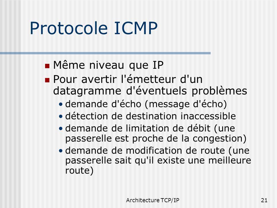Architecture TCP/IP21 Protocole ICMP Même niveau que IP Pour avertir l'émetteur d'un datagramme d'éventuels problèmes demande d'écho (message d'écho)