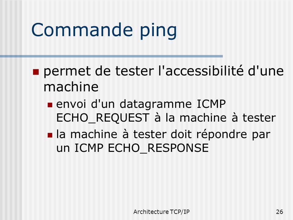 Architecture TCP/IP26 Commande ping permet de tester l'accessibilité d'une machine envoi d'un datagramme ICMP ECHO_REQUEST à la machine à tester la ma