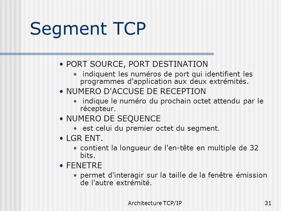 Architecture TCP/IP31 Segment TCP PORT SOURCE, PORT DESTINATION indiquent les numéros de port qui identifient les programmes d'application aux deux ex