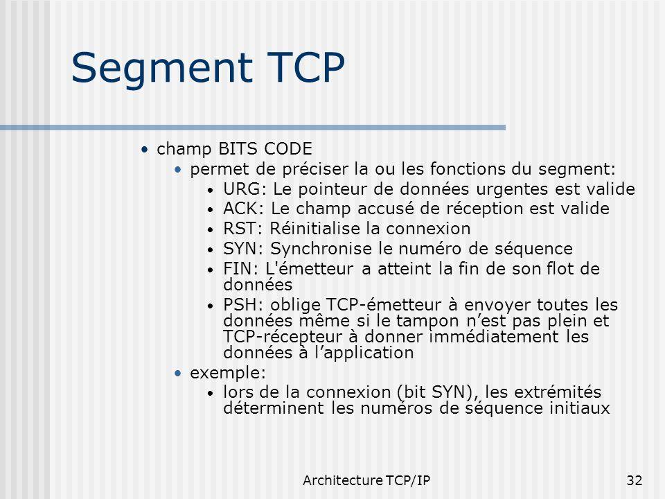 Architecture TCP/IP32 Segment TCP champ BITS CODE permet de préciser la ou les fonctions du segment: URG: Le pointeur de données urgentes est valide A