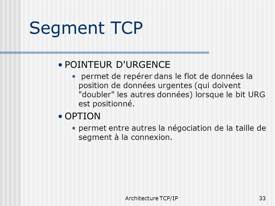 Architecture TCP/IP33 Segment TCP POINTEUR D'URGENCE permet de repérer dans le flot de données la position de données urgentes (qui doivent