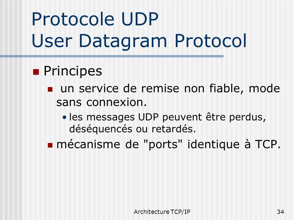 Architecture TCP/IP34 Protocole UDP User Datagram Protocol Principes un service de remise non fiable, mode sans connexion. les messages UDP peuvent êt