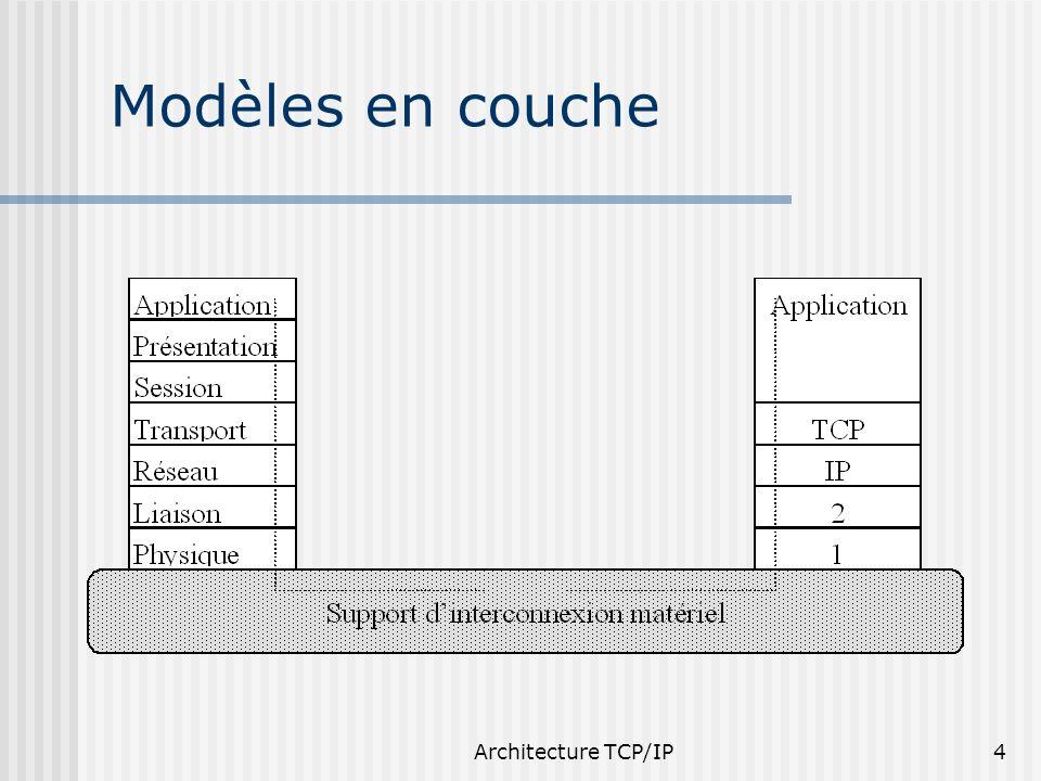 Architecture TCP/IP5 Les protocoles TCP et IP Protocole IP protocole réseau remise non fiable mode non connecté protocole TCP protocole de transfert fiable en mode connecté utile car IP est un protocole de remise non fiable du style de la couche transport ISO classe 4