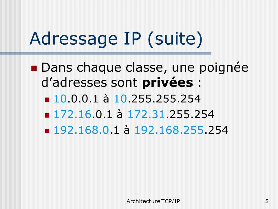 Architecture TCP/IP8 Adressage IP (suite) Dans chaque classe, une poignée dadresses sont privées : 10.0.0.1 à 10.255.255.254 172.16.0.1 à 172.31.255.2