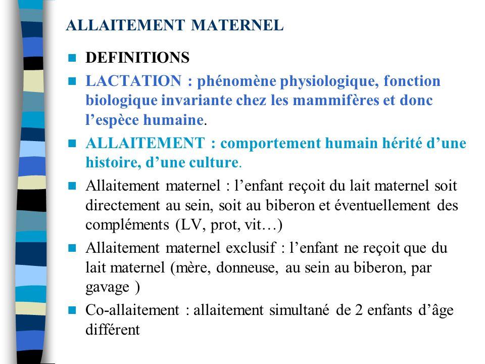 ALLAITEMENT MATERNEL GENERALITES ET PRATIQUE NANTES 2009 FORMATION AS J FERNANDES SAGE-FEMME DIULHAM 2003