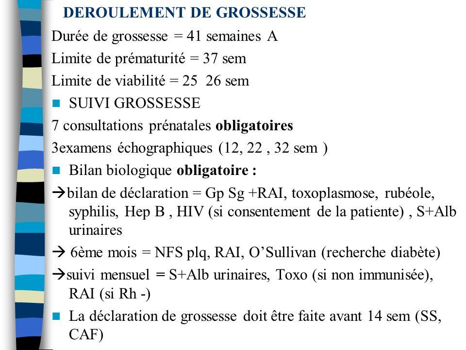 DEROULEMENT DE GROSSESSE Durée de grossesse = 41 semaines A Limite de prématurité = 37 sem Limite de viabilité = 25 26 sem SUIVI GROSSESSE 7 consultations prénatales obligatoires 3examens échographiques (12, 22, 32 sem ) Bilan biologique obligatoire : bilan de déclaration = Gp Sg +RAI, toxoplasmose, rubéole, syphilis, Hep B, HIV (si consentement de la patiente), S+Alb urinaires 6ème mois = NFS plq, RAI, OSullivan (recherche diabète) suivi mensuel = S+Alb urinaires, Toxo (si non immunisée), RAI (si Rh -) La déclaration de grossesse doit être faite avant 14 sem (SS, CAF)