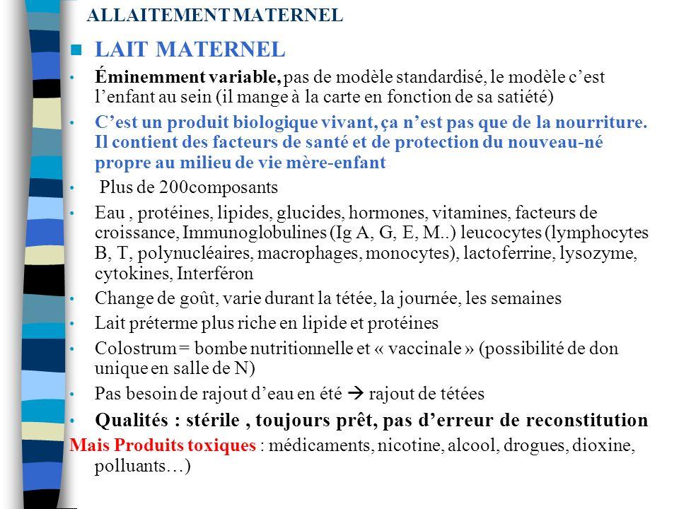 ALLAITEMENT MATERNEL PROLACTINE PROLACTINE par antehypophyse, hormone qui intervient dans de nbx métabolismes : sur fonction reproductive (amenorrhée