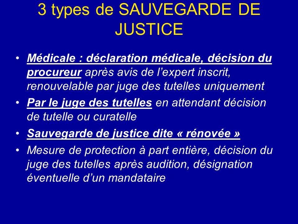 3 types de SAUVEGARDE DE JUSTICE Médicale : déclaration médicale, décision du procureur après avis de lexpert inscrit, renouvelable par juge des tutel