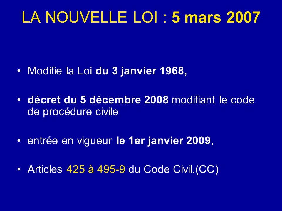 LA NOUVELLE LOI : 5 mars 2007 Modifie la Loi du 3 janvier 1968, décret du 5 décembre 2008 modifiant le code de procédure civile entrée en vigueur le 1