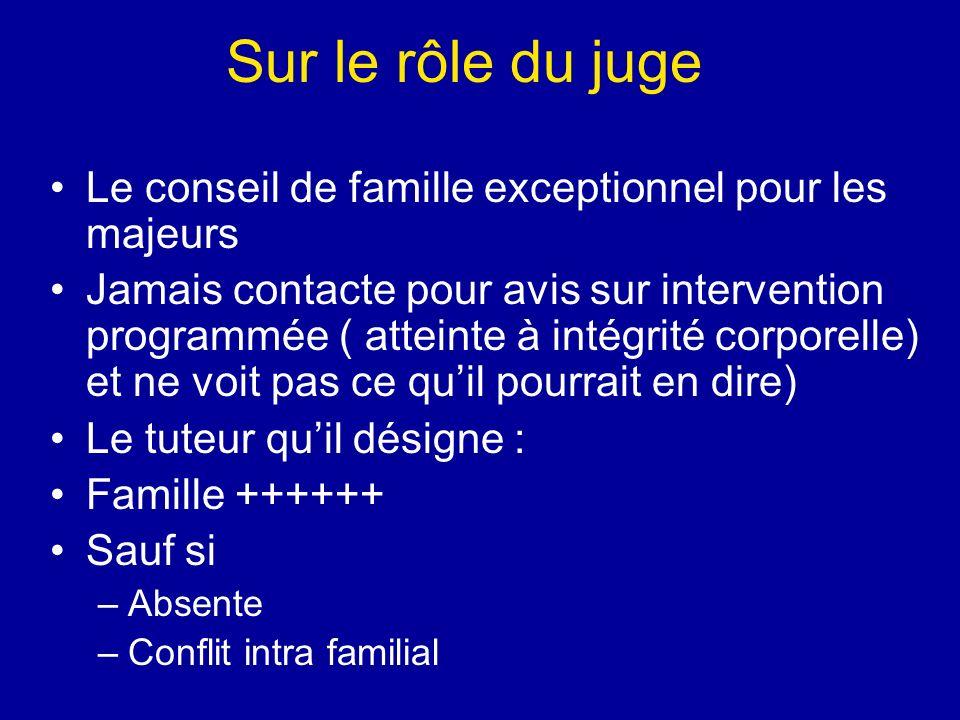 Sur le rôle du juge Le conseil de famille exceptionnel pour les majeurs Jamais contacte pour avis sur intervention programmée ( atteinte à intégrité c