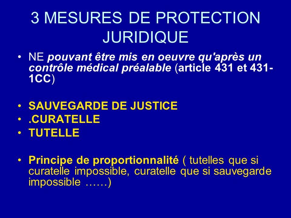 3 MESURES DE PROTECTION JURIDIQUE NE pouvant être mis en oeuvre qu'après un contrôle médical préalable (article 431 et 431- 1CC) SAUVEGARDE DE JUSTICE