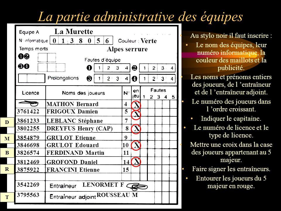 La partie administrative du verso Il faut inscrire au stylo noir les données suivantes : Le nom, l adresse, le numéro de licence et le groupement spor