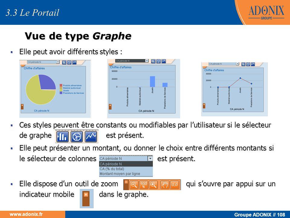 Groupe ADONIX // 108 www.adonix.fr Vue de type Graphe Elle peut avoir différents styles : Elle peut avoir différents styles : Ces styles peuvent être