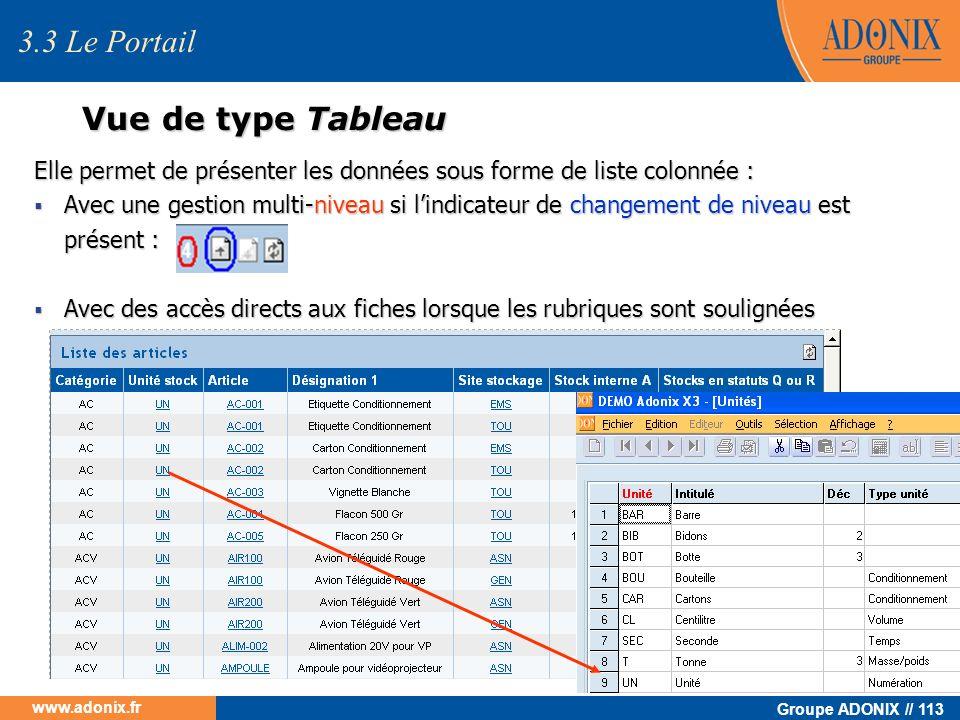 Groupe ADONIX // 113 www.adonix.fr Vue de type Tableau Elle permet de présenter les données sous forme de liste colonnée : Avec une gestion multi-nive