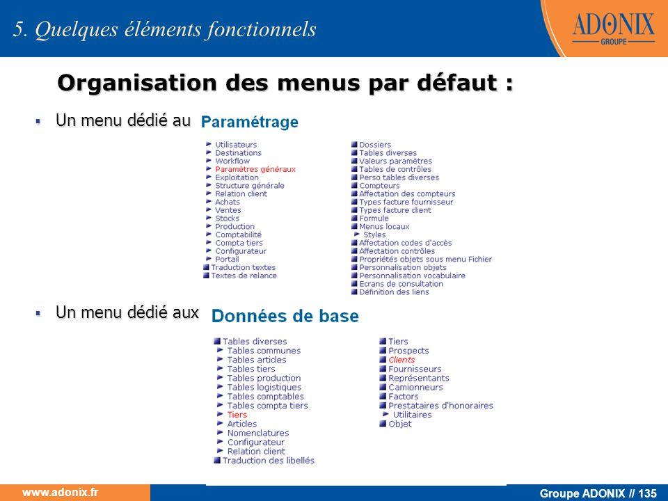 Groupe ADONIX // 135 www.adonix.fr 5. Quelques éléments fonctionnels Organisation des menus par défaut : Un menu dédié au Un menu dédié au Un menu déd