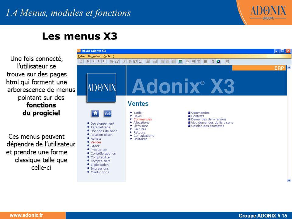 Groupe ADONIX // 15 www.adonix.fr Les menus X3 Une fois connecté, lutilisateur se trouve sur des pages html qui forment une arborescence de menus poin