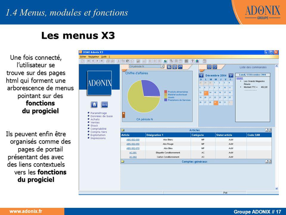 Groupe ADONIX // 17 www.adonix.fr Les menus X3 Une fois connecté, lutilisateur se trouve sur des pages html qui forment une arborescence de menus poin