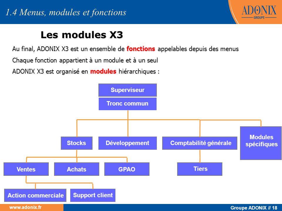 Groupe ADONIX // 18 www.adonix.fr Les modules X3 Au final, ADONIX X3 est un ensemble de fonctions appelables depuis des menus Chaque fonction appartie