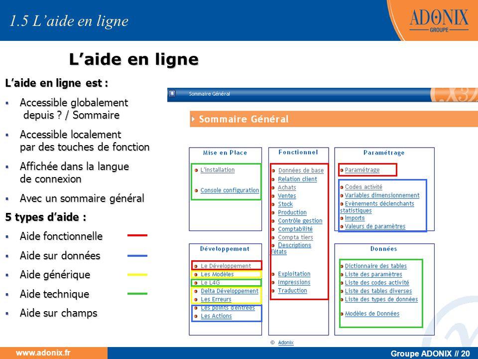 Groupe ADONIX // 20 www.adonix.fr Laide en ligne 1.5 Laide en ligne Laide en ligne est : Accessible globalement depuis ? / Sommaire Accessible globale