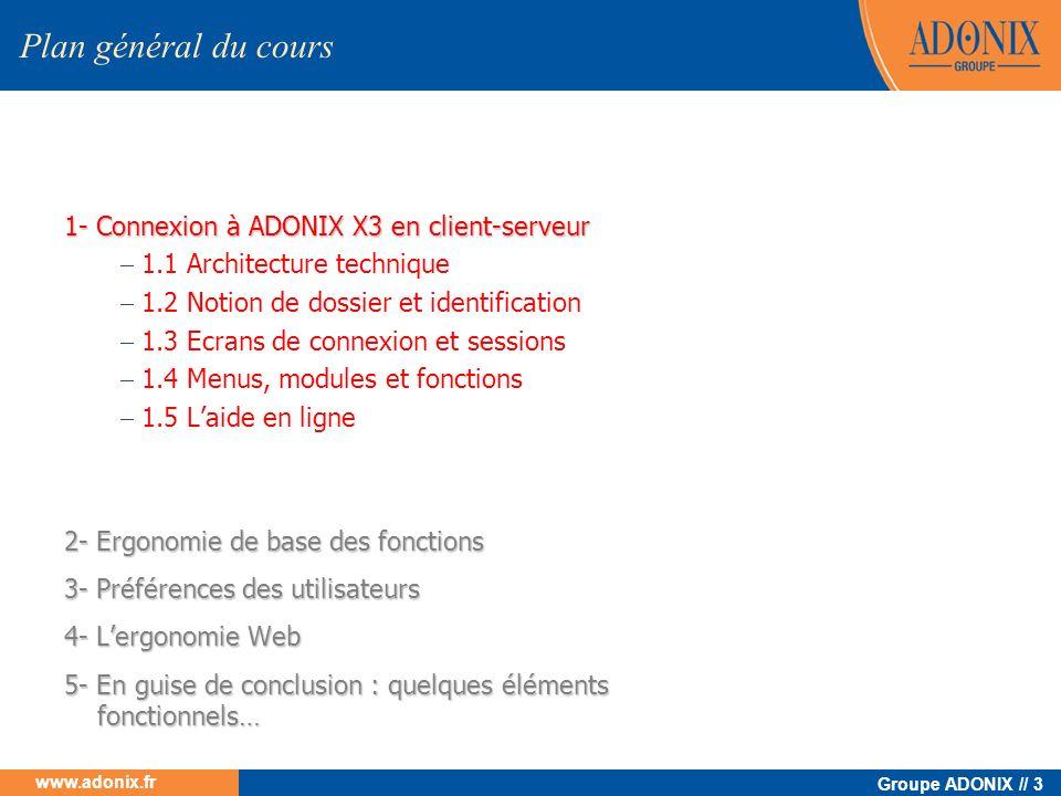 Groupe ADONIX // 3 www.adonix.fr 1- Connexion à ADONIX X3 en client-serveur 1.1 Architecture technique 1.2 Notion de dossier et identification 1.3 Ecr