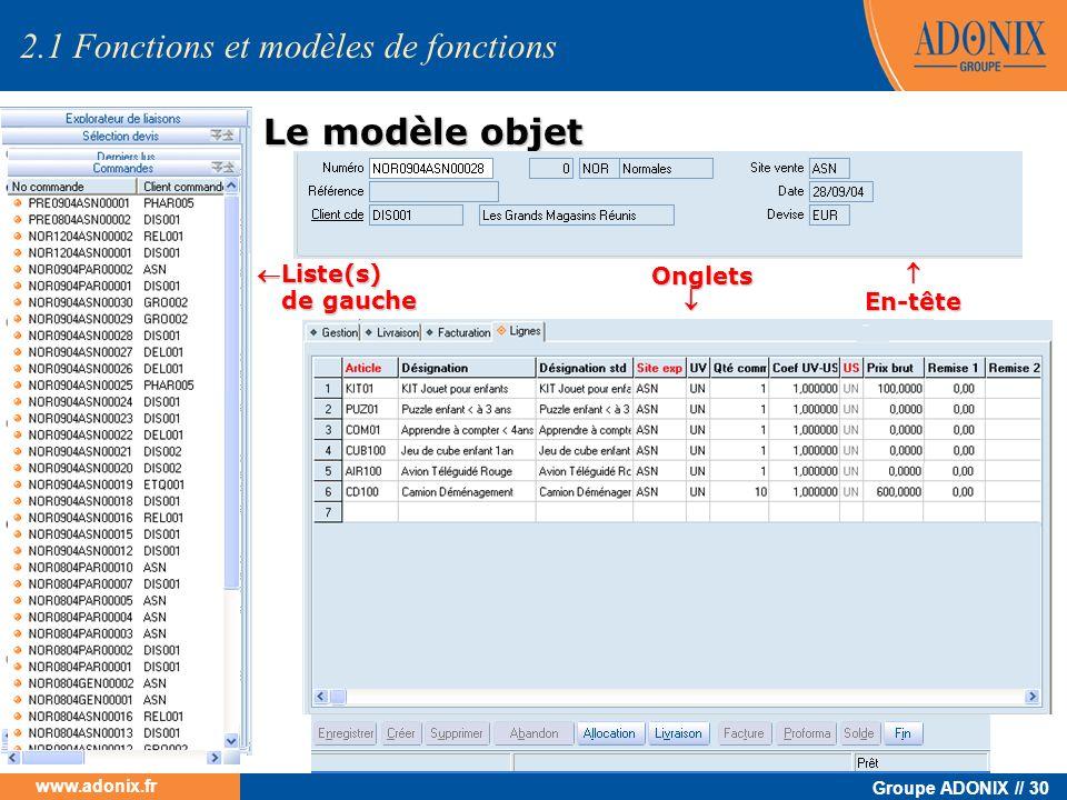Groupe ADONIX // 30 www.adonix.fr Le modèle objet Le modèle objet Liste(s) Liste(s) de gauche de gauche Onglets Onglets En-tête En-tête 2.1 Fonctions