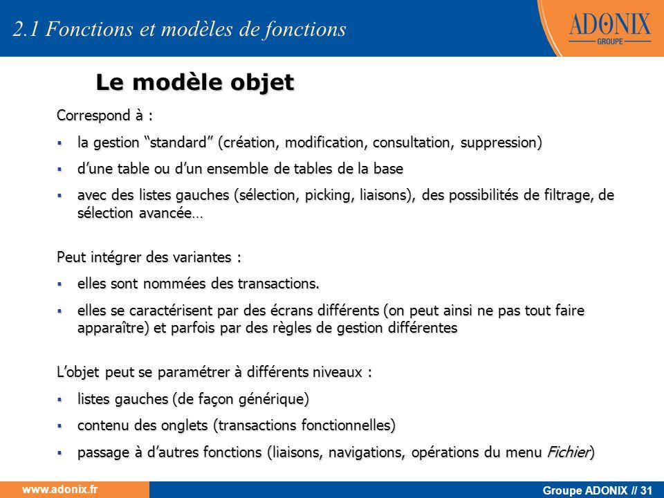 Groupe ADONIX // 31 www.adonix.fr Le modèle objet Correspond à : la gestion standard (création, modification, consultation, suppression) la gestion st