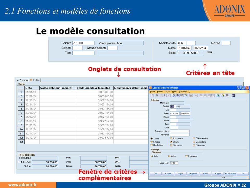 Groupe ADONIX // 32 www.adonix.fr Le modèle consultation Onglets de consultation Onglets de consultation Critères en tête Critères en tête Fenêtre de