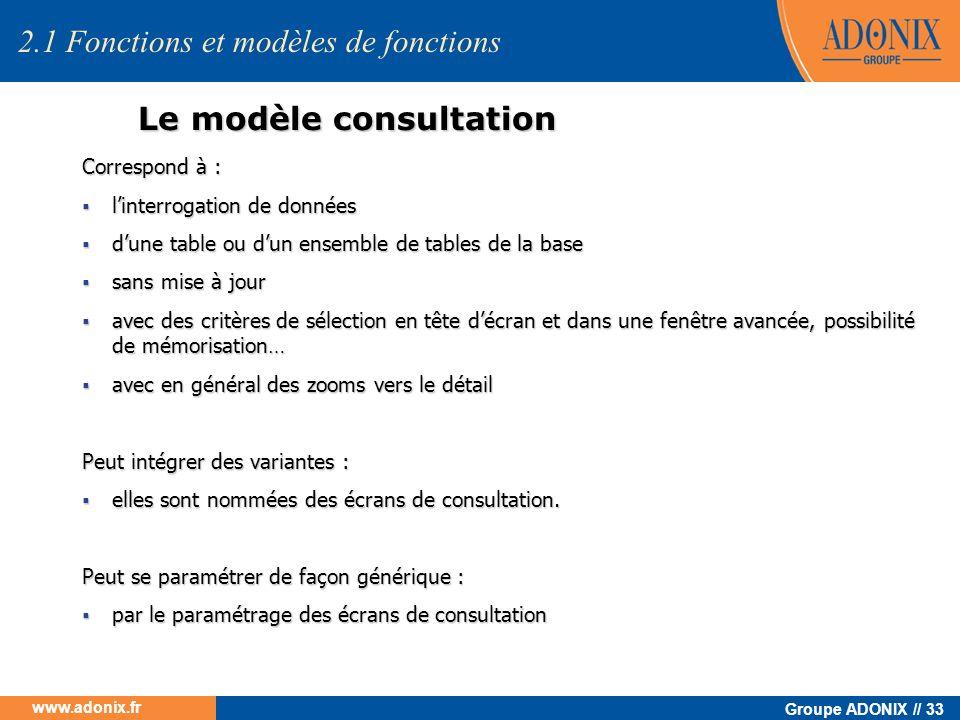 Groupe ADONIX // 33 www.adonix.fr Le modèle consultation Correspond à : linterrogation de données linterrogation de données dune table ou dun ensemble