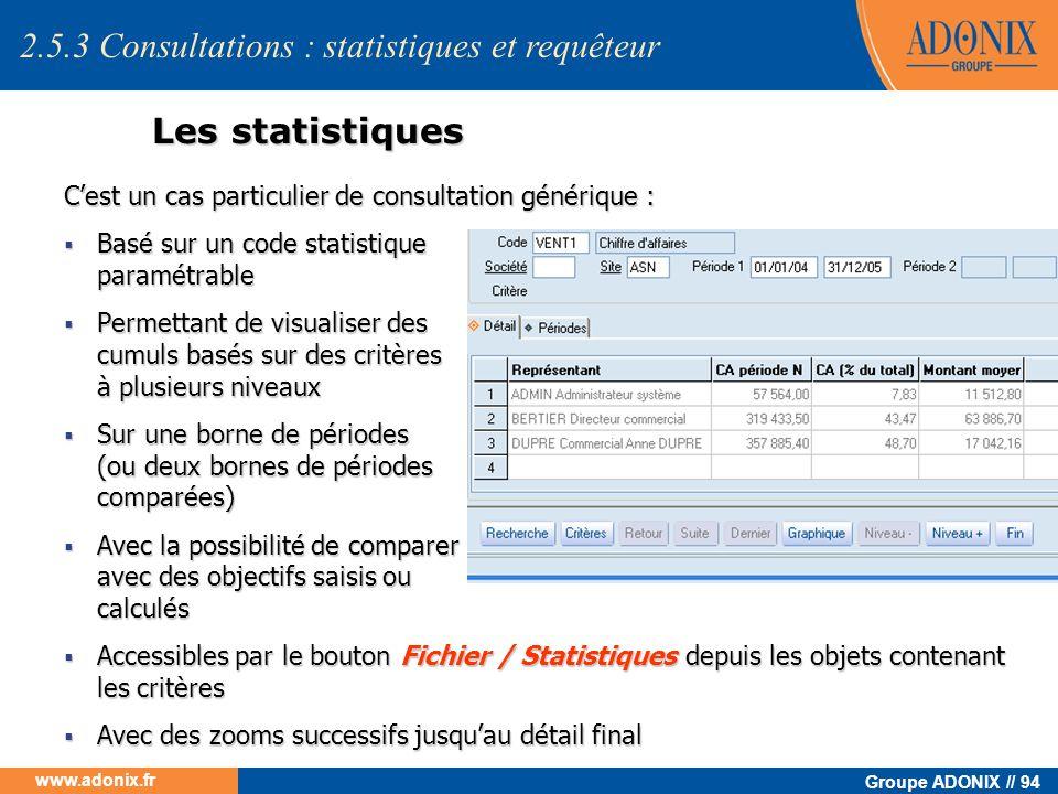 Groupe ADONIX // 94 www.adonix.fr Les statistiques Cest un cas particulier de consultation générique : Basé sur un code statistique paramétrable Basé