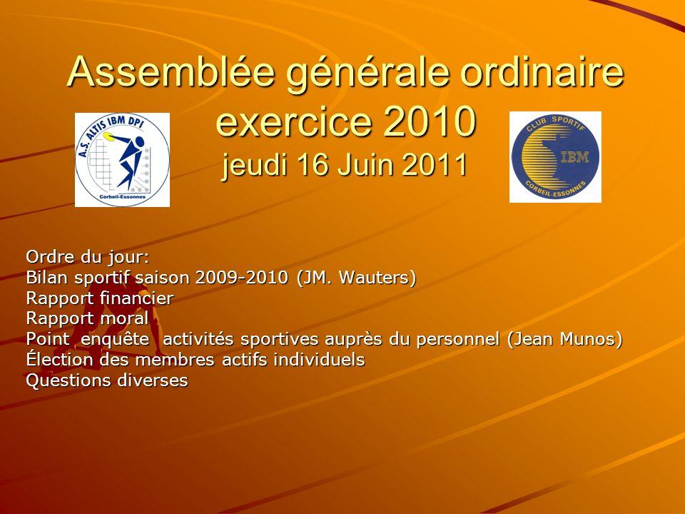 Assemblée générale ordinaire exercice 2010 jeudi 16 Juin 2011 Ordre du jour: Bilan sportif saison 2009-2010 (JM. Wauters) Rapport financier Rapport mo