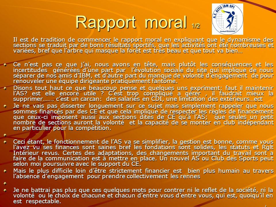 Il est de tradition de commencer le rapport moral en expliquant que le dynamisme des sections se traduit par de bons résultats sportifs, que les activ