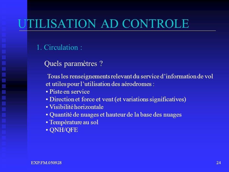EXP.FM.05092824 UTILISATION AD CONTROLE 1. Circulation : Quels paramètres ? Tous les renseignements relevant du service dinformation de vol et utiles