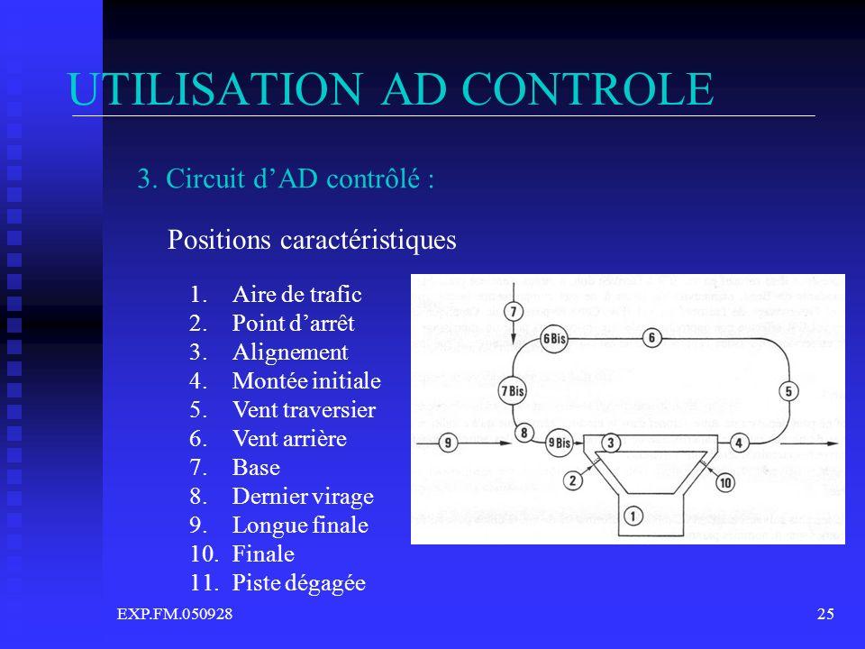 EXP.FM.05092825 UTILISATION AD CONTROLE 3. Circuit dAD contrôlé : Positions caractéristiques 1.Aire de trafic 2.Point darrêt 3.Alignement 4.Montée ini
