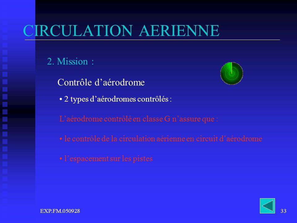 EXP.FM.05092833 CIRCULATION AERIENNE 2. Mission : Contrôle daérodrome 2 types daérodromes contrôlés : Laérodrome contrôlé en classe G nassure que : le