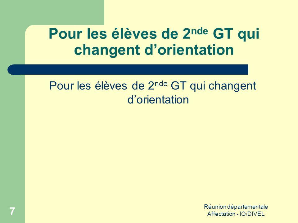 Réunion départementale Affectation - IO/DIVEL 7 Pour les élèves de 2 nde GT qui changent dorientation