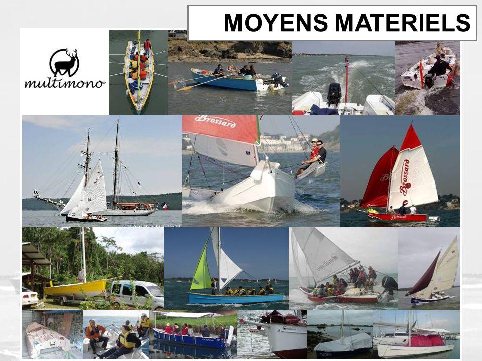 MOYENS MATERIELS