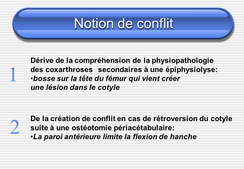 Diagnostic clinique Certains sports: mouvements extrêmes de la hanche (Arts martiaux, foot, danse…) Recherche des douleurs dans les mouvements extrêmes de la hanche