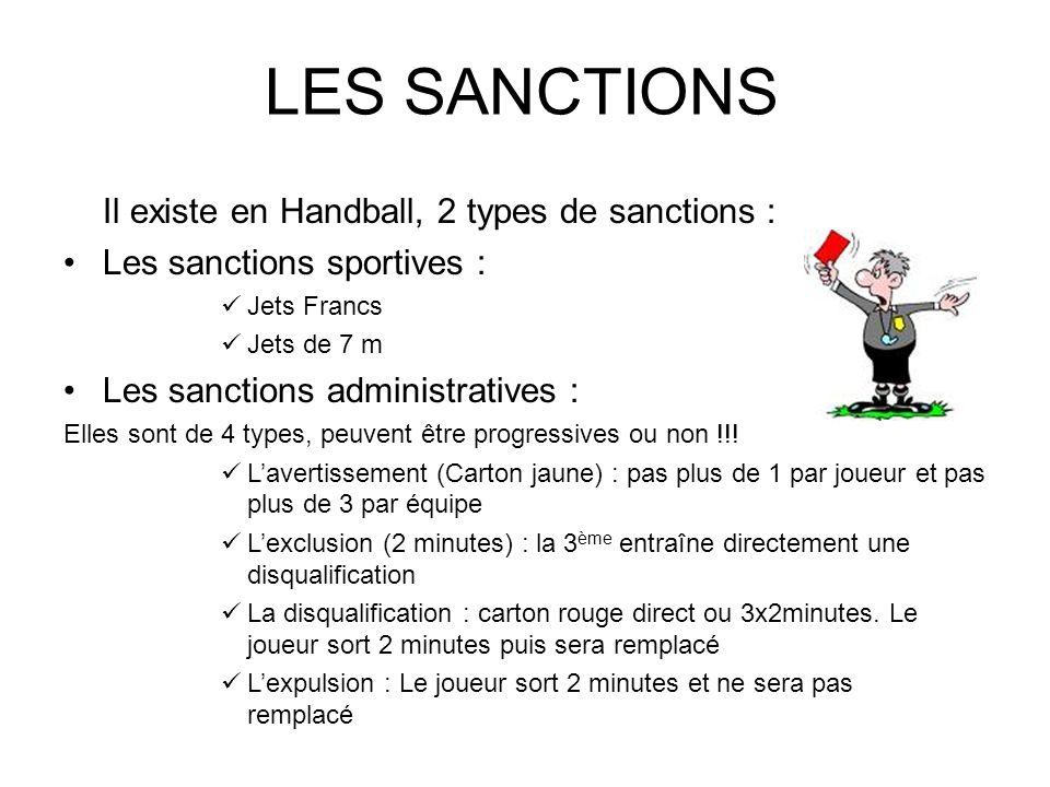 LES SANCTIONS Il existe en Handball, 2 types de sanctions : Les sanctions sportives : Jets Francs Jets de 7 m Les sanctions administratives : Elles so