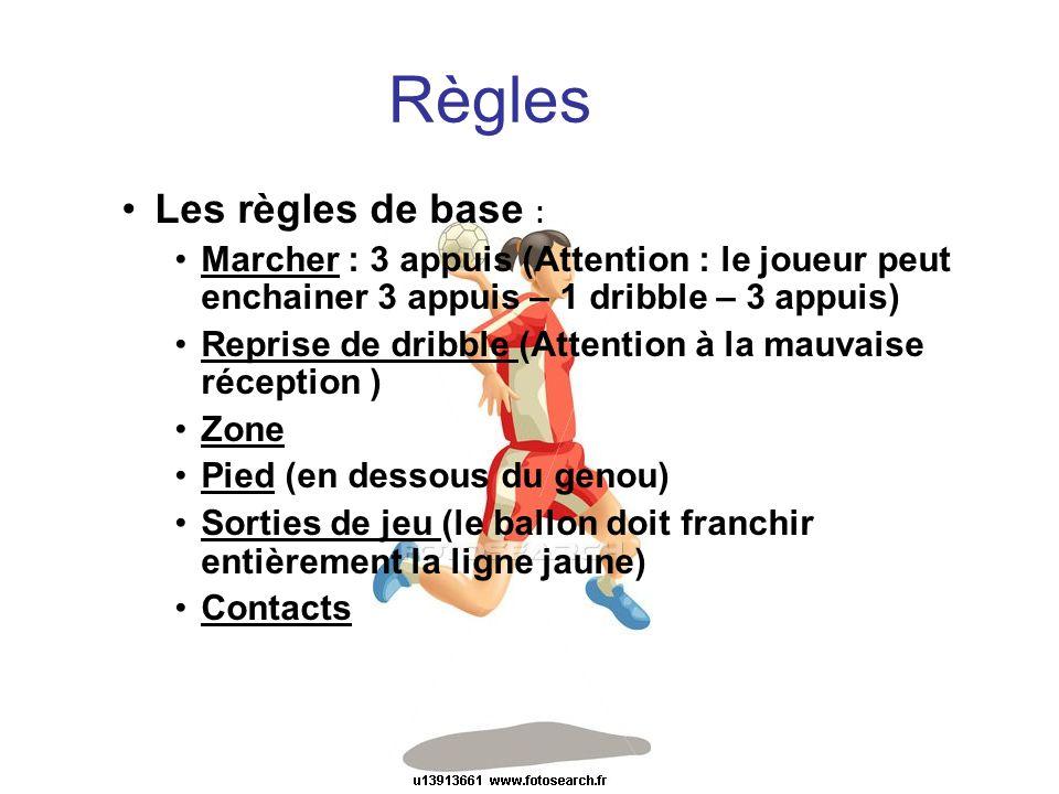 Règles Les règles de base : Marcher : 3 appuis (Attention : le joueur peut enchainer 3 appuis – 1 dribble – 3 appuis) Reprise de dribble (Attention à