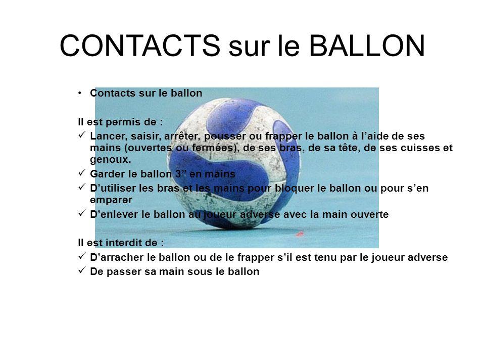 CONTACTS sur le BALLON Contacts sur le ballon Il est permis de : Lancer, saisir, arrêter, pousser ou frapper le ballon à laide de ses mains (ouvertes