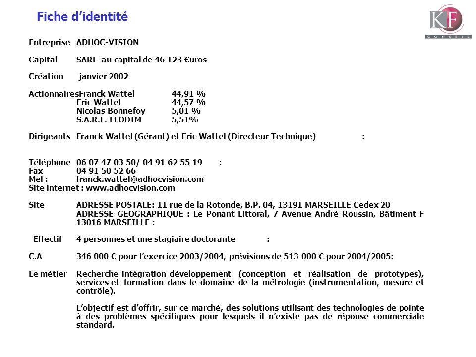 Fiche didentité EntrepriseADHOC-VISION CapitalSARL au capital de 46 123 uros Création janvier 2002 ActionnairesFranck Wattel44,91 % Eric Wattel44,57 %