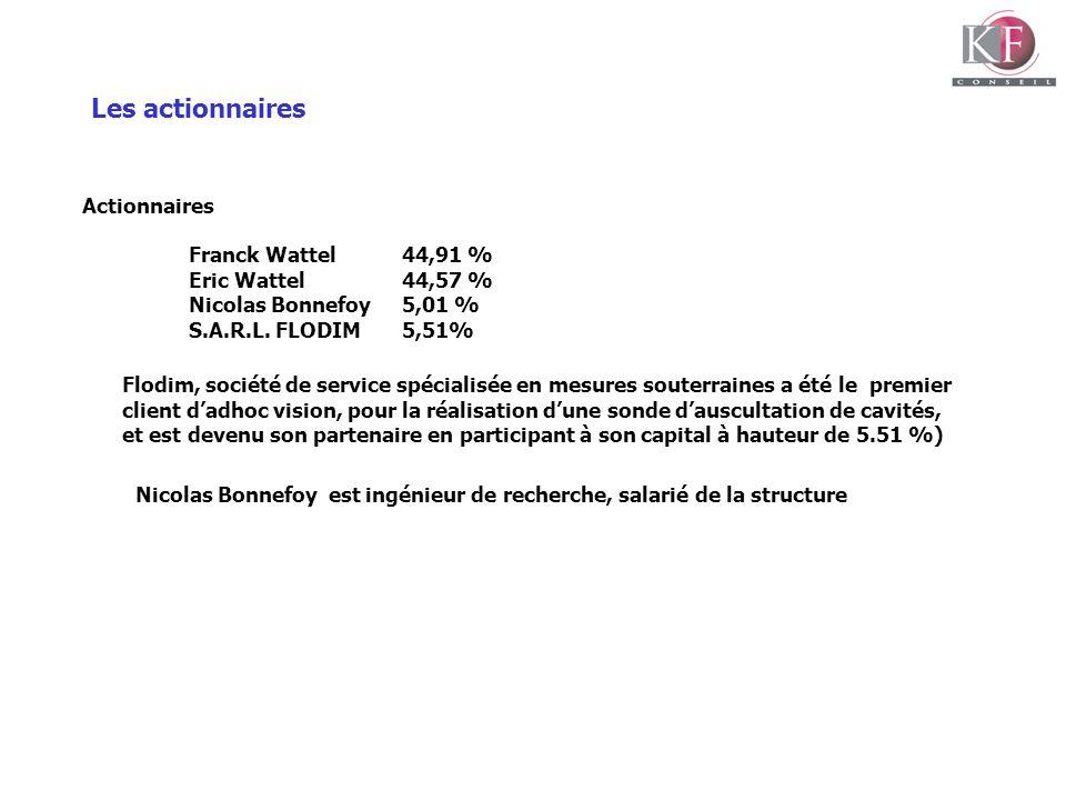 Les actionnaires Actionnaires Franck Wattel44,91 % Eric Wattel44,57 % Nicolas Bonnefoy5,01 % S.A.R.L. FLODIM5,51% Flodim, société de service spécialis