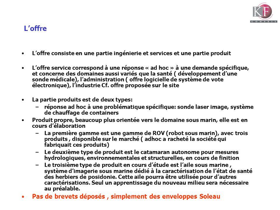 Loffre Loffre consiste en une partie ingénierie et services et une partie produit Loffre service correspond à une réponse « ad hoc » à une demande spé