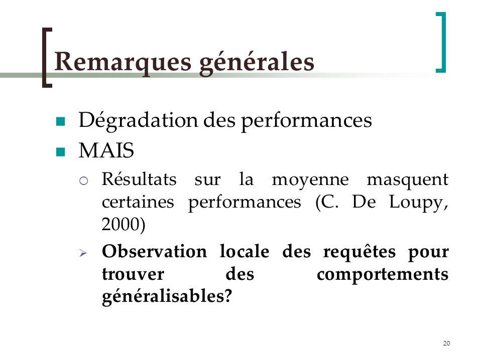 20 Remarques générales Dégradation des performances MAIS Résultats sur la moyenne masquent certaines performances (C.