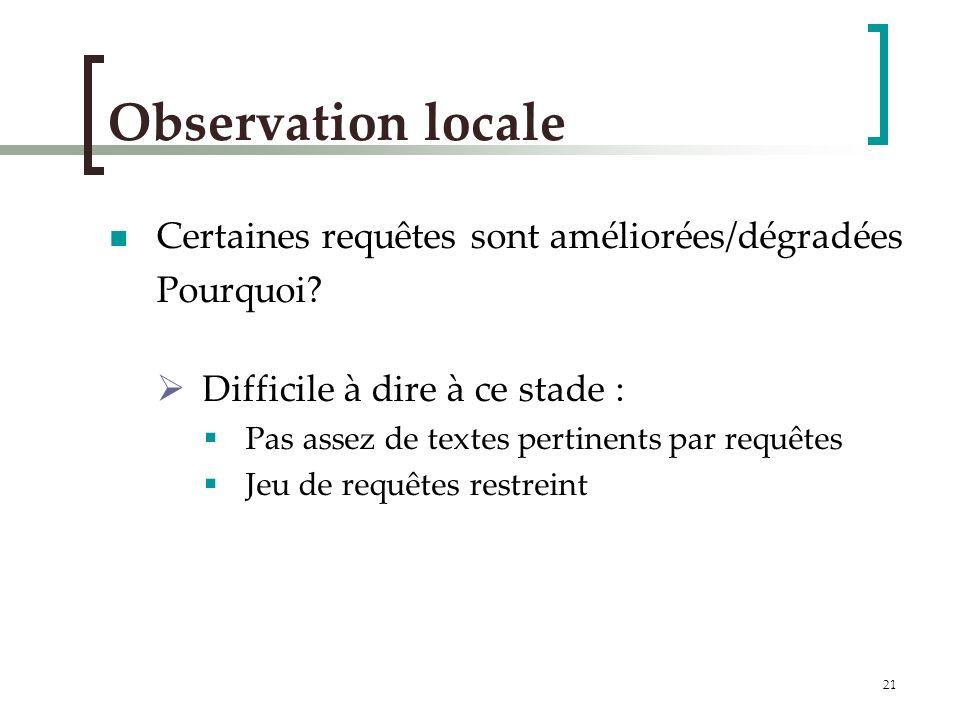 21 Observation locale Certaines requêtes sont améliorées/dégradées Pourquoi.
