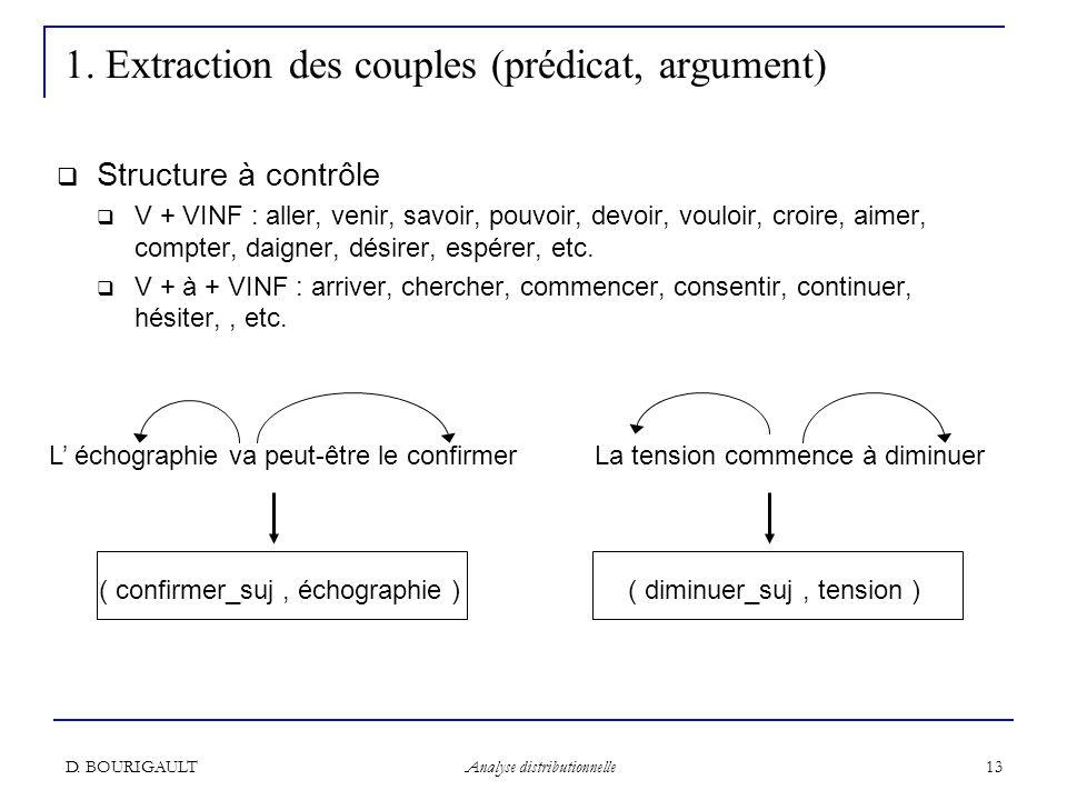 D. BOURIGAULT Analyse distributionnelle 13 1. Extraction des couples (prédicat, argument) Structure à contrôle V + VINF : aller, venir, savoir, pouvoi